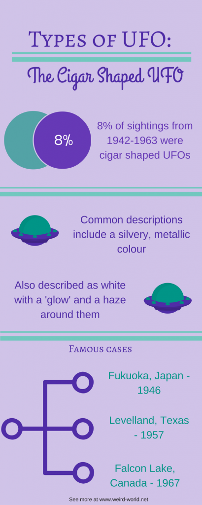 cigar-shaped-ufo-infographic